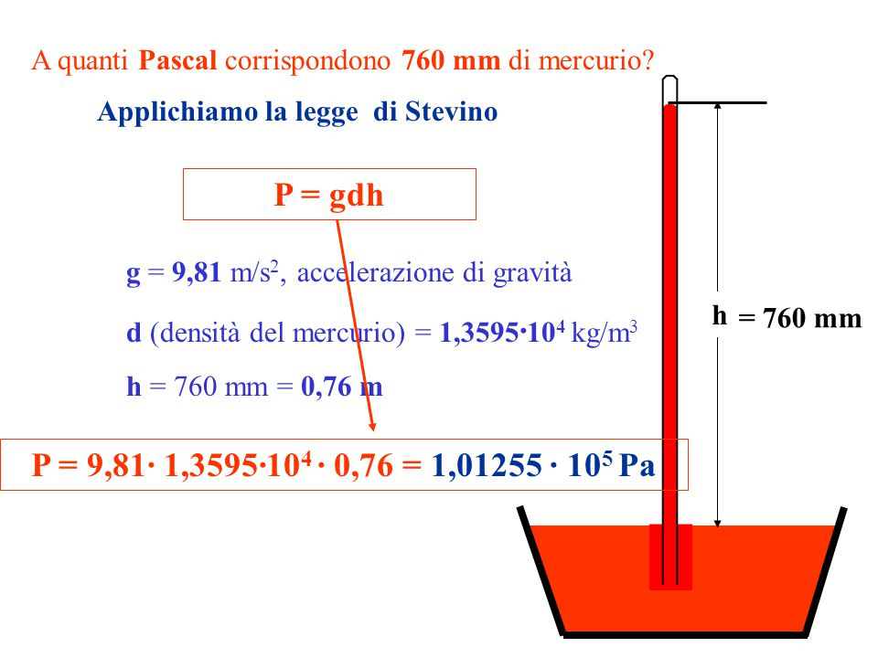 A quanti Pascal corrispondono 760 mm di mercurio