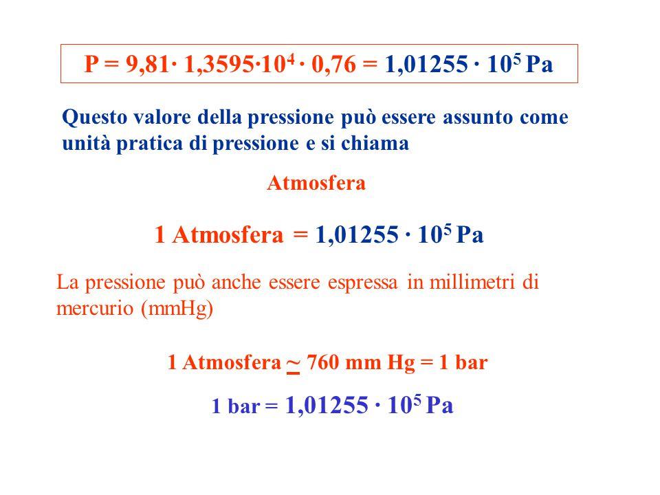P = 9,81· 1,3595·104 · 0,76 = 1,01255 · 105 Pa Questo valore della pressione può essere assunto come unità pratica di pressione e si chiama.