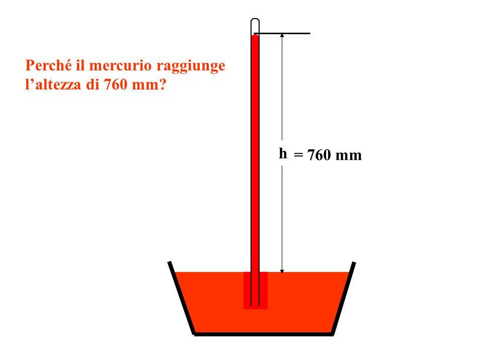 = 760 mm h Perché il mercurio raggiunge l'altezza di 760 mm
