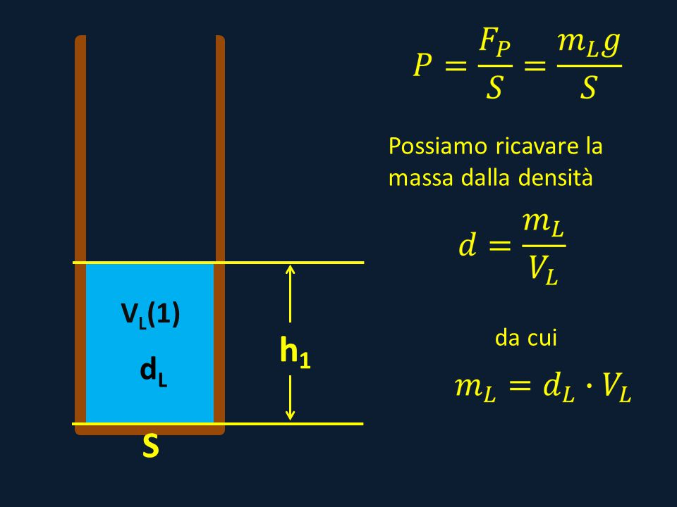 Possiamo ricavare la massa dalla densità h1 VL(1) da cui dL S