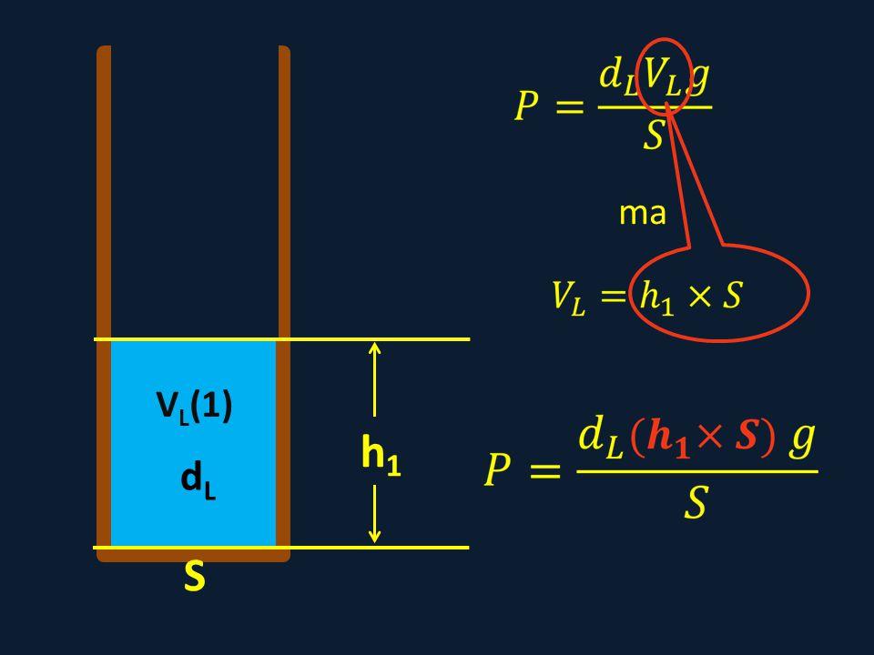 ma h1 VL(1) dL S