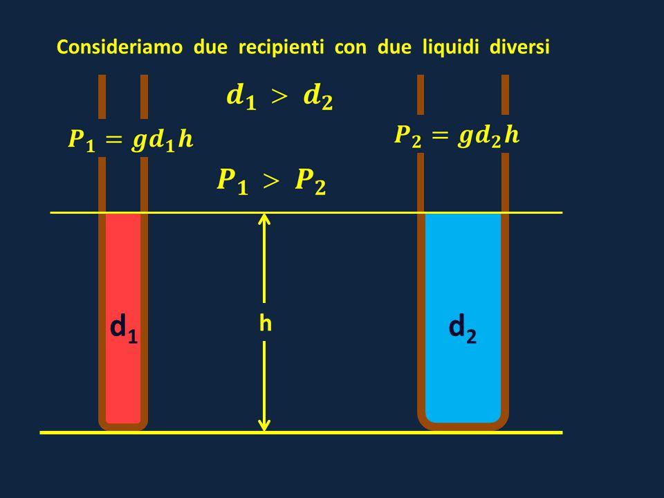 Consideriamo due recipienti con due liquidi diversi
