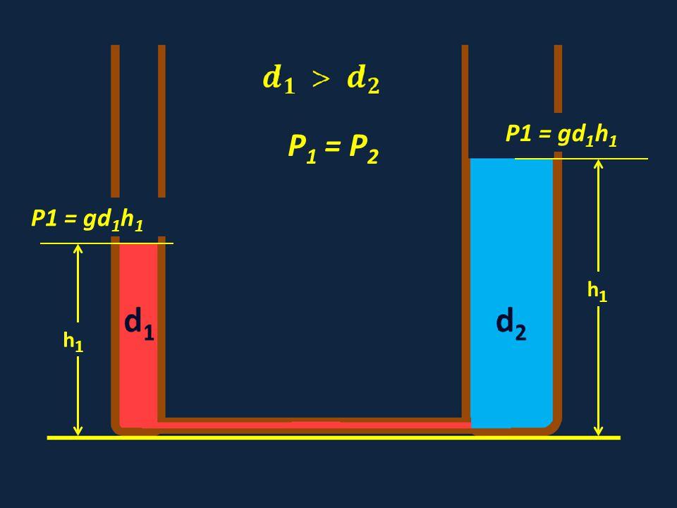 P1 = gd1h1 h1 P1 = P2 P1 = gd1h1 h1