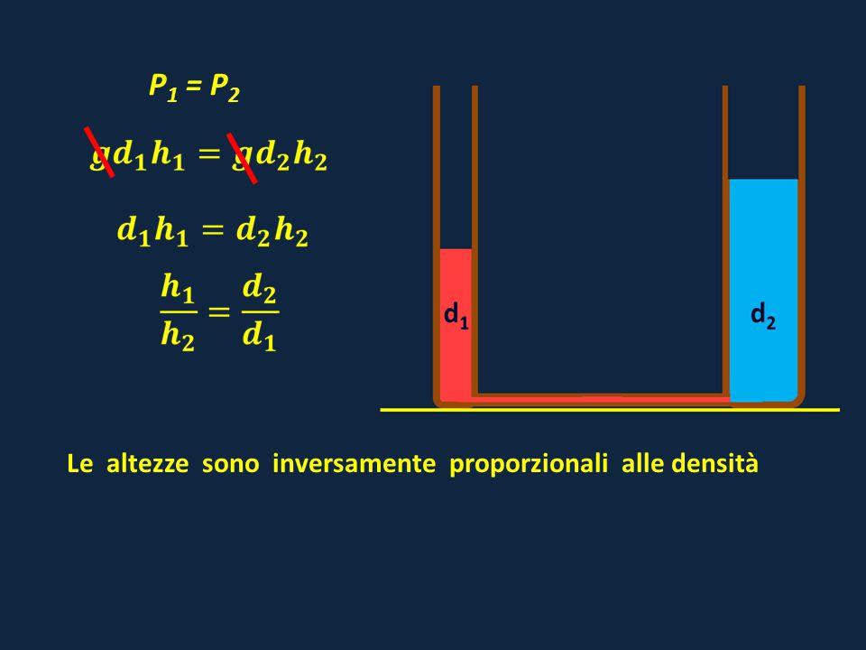 P1 = P2 Le altezze sono inversamente proporzionali alle densità