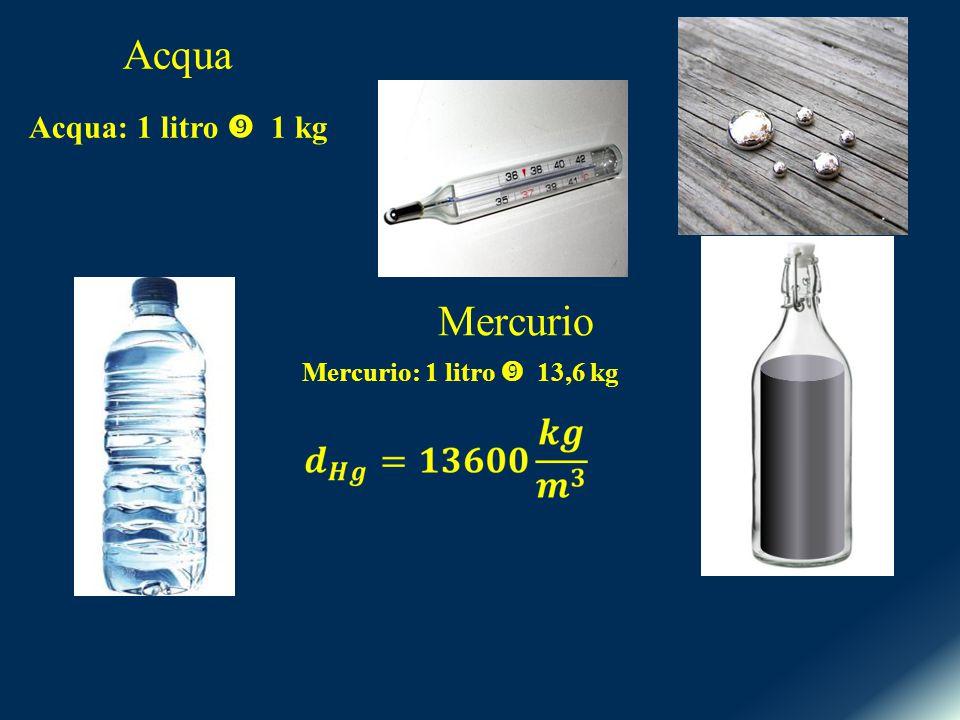 Acqua Acqua: 1 litro  1 kg Mercurio Mercurio: 1 litro  13,6 kg