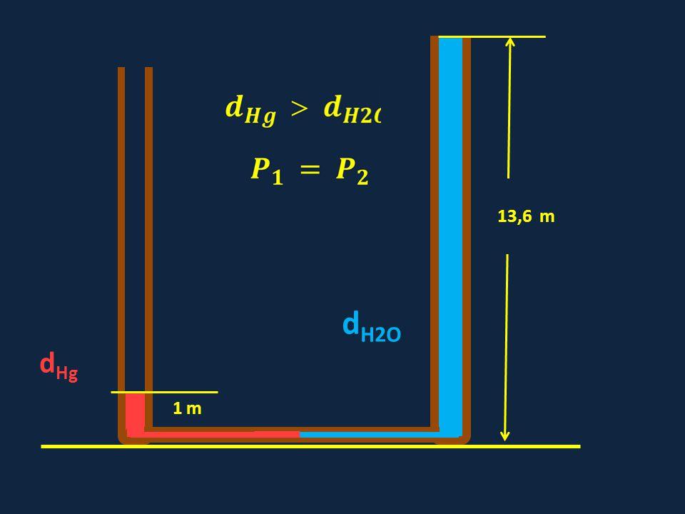 13,6 m dH2O dHg 1 m