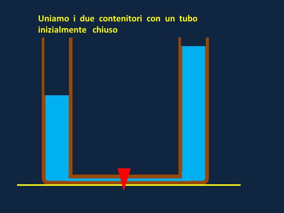 Uniamo i due contenitori con un tubo inizialmente chiuso