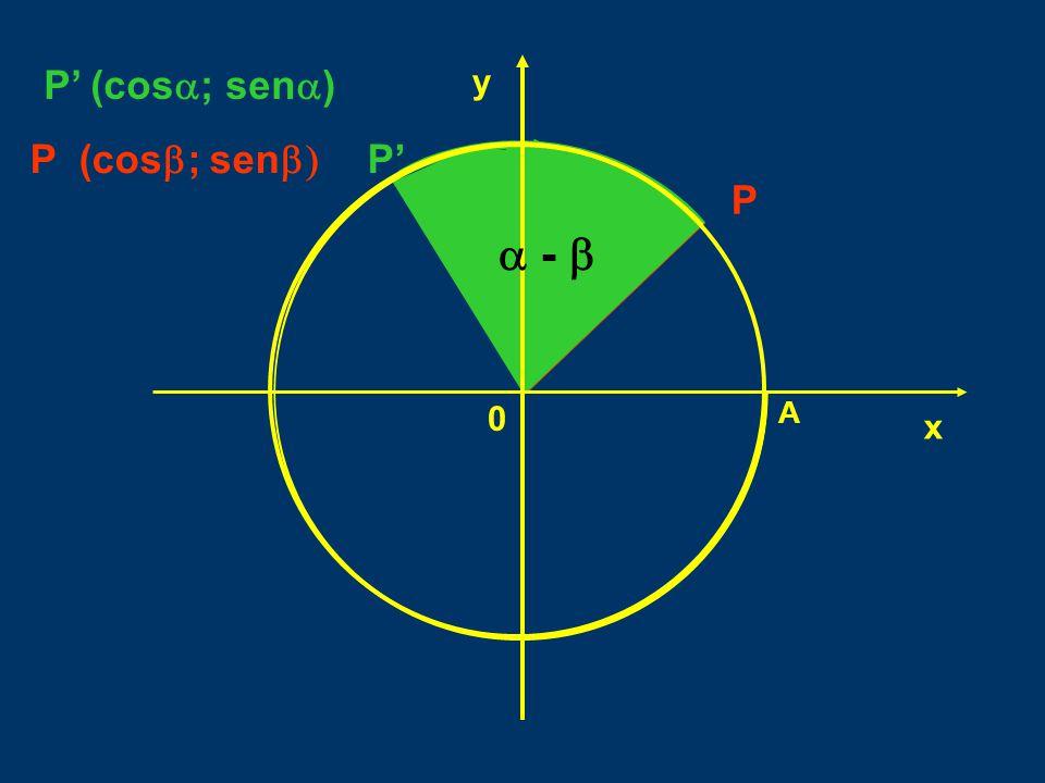 P' (cosa; sena) y P P (cosb; senb) P' P a - b A x