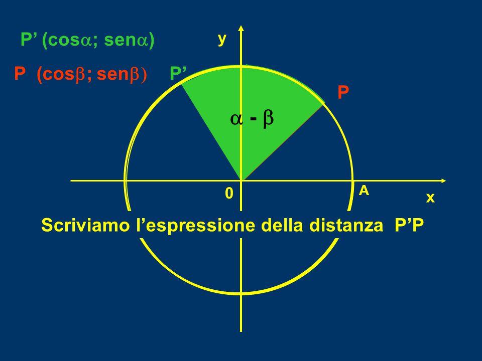 a - b A P' (cosa; sena) P P (cosb; senb) P' P