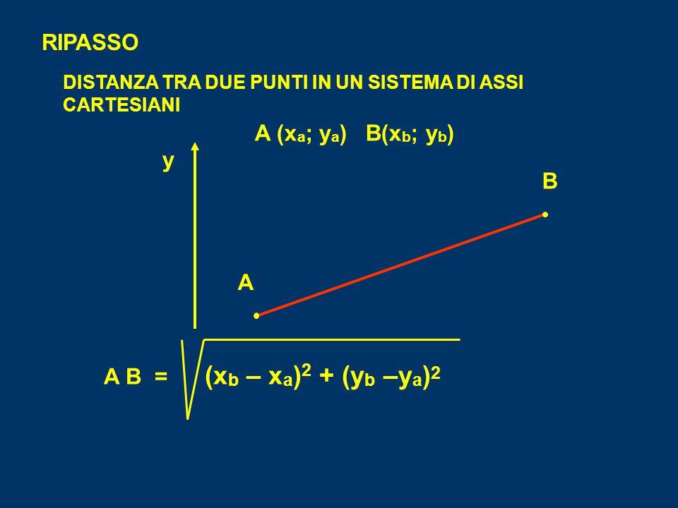 A (xa; ya) B(xb; yb) y B A A B = (xb – xa)2 + (yb –ya)2 x