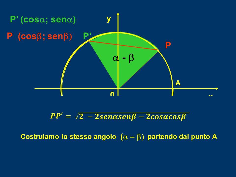 Costruiamo lo stesso angolo (a – b) partendo dal punto A