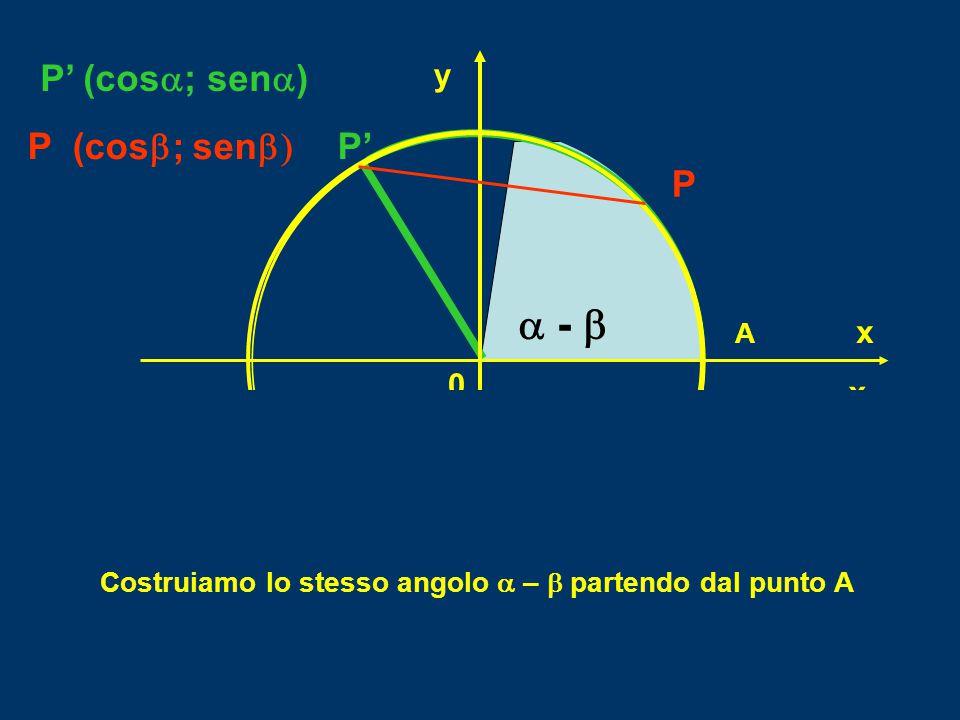 Costruiamo lo stesso angolo a – b partendo dal punto A