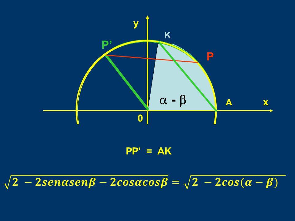 y K P P' P a - b A x PP' = AK