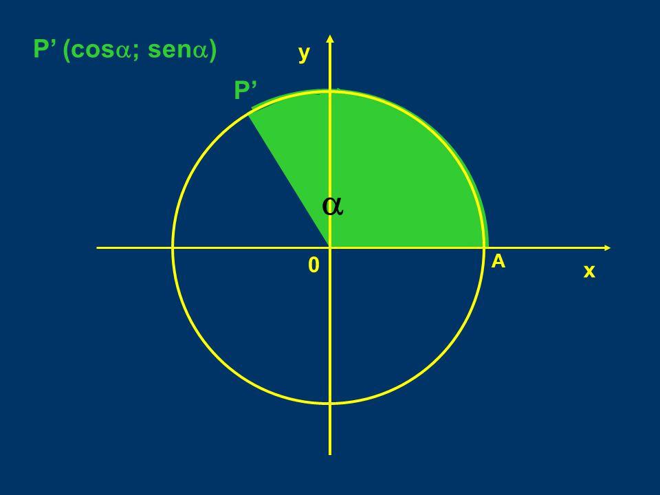 P' (cosa; sena) y P' a A x