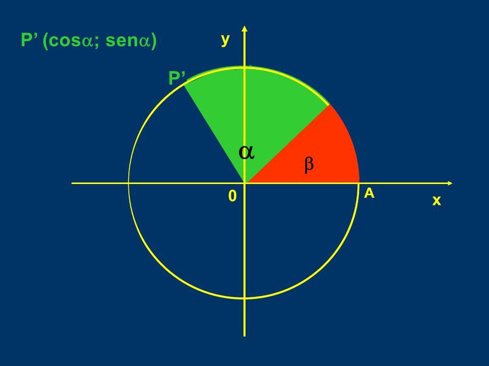 P' (cosa; sena) y P P' a b A x
