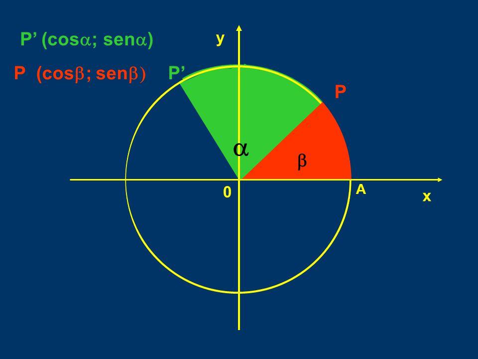 P' (cosa; sena) y P P (cosb; senb) P' P a b A x
