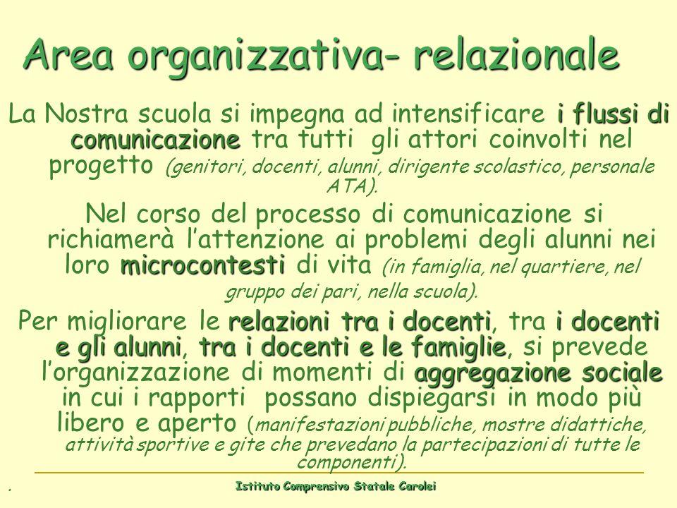 Area organizzativa- relazionale
