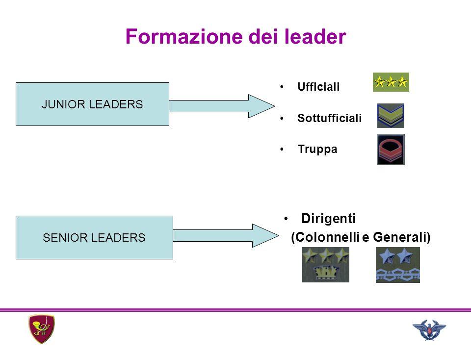 Formazione dei leader Dirigenti (Colonnelli e Generali) Ufficiali