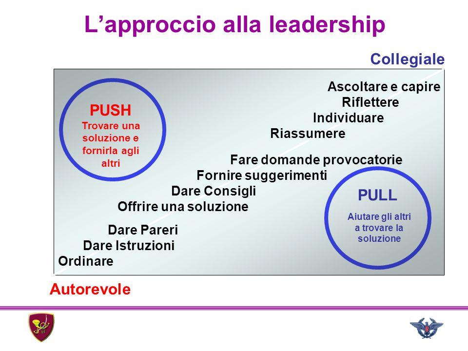 L'approccio alla leadership