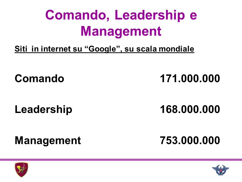 Comando, Leadership e Management