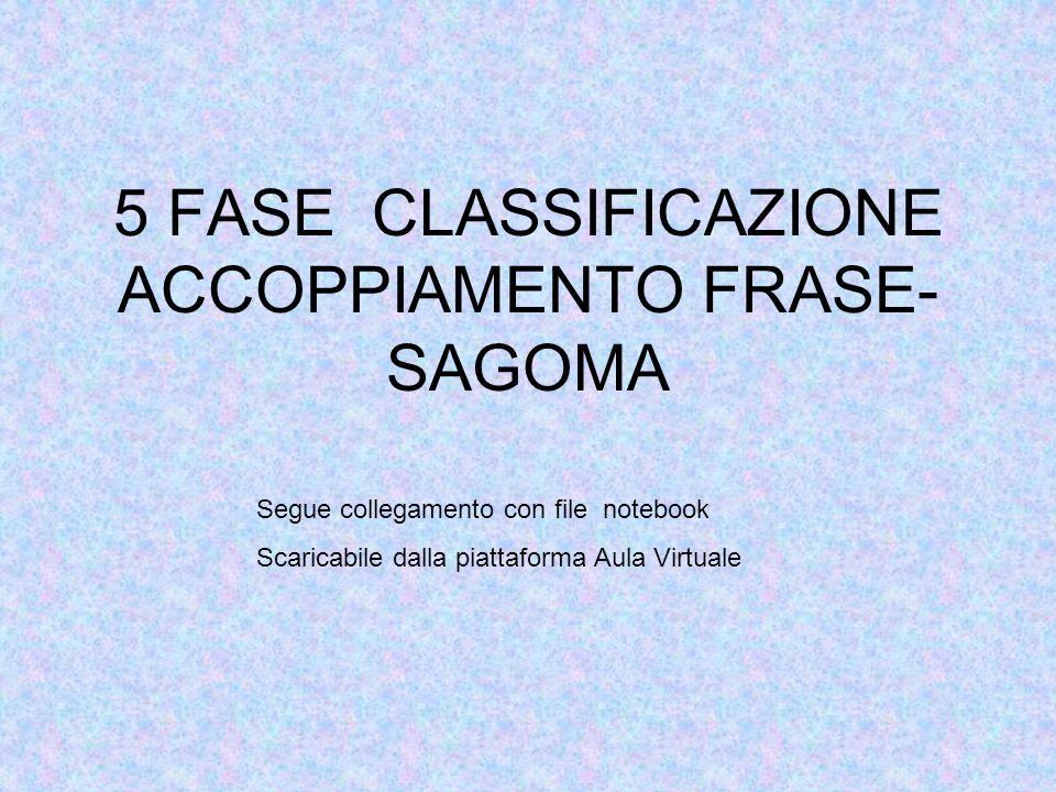 5 FASE CLASSIFICAZIONE ACCOPPIAMENTO FRASE-SAGOMA