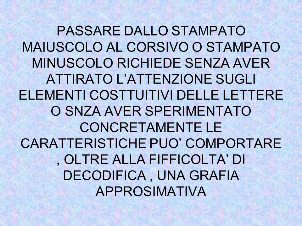 PASSARE DALLO STAMPATO MAIUSCOLO AL CORSIVO O STAMPATO MINUSCOLO RICHIEDE SENZA AVER ATTIRATO L'ATTENZIONE SUGLI ELEMENTI COSTTUITIVI DELLE LETTERE O SNZA AVER SPERIMENTATO CONCRETAMENTE LE CARATTERISTICHE PUO' COMPORTARE , OLTRE ALLA FIFFICOLTA' DI DECODIFICA , UNA GRAFIA APPROSIMATIVA
