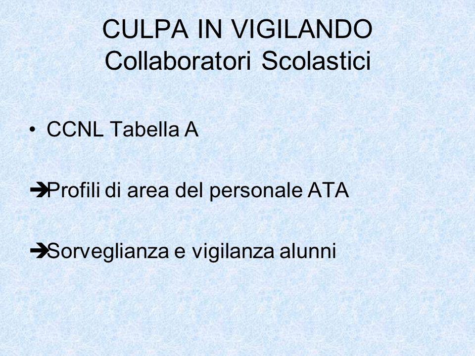 CULPA IN VIGILANDO Collaboratori Scolastici