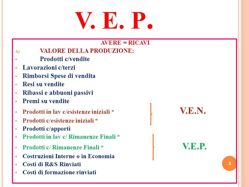 V. E. P. Prodotti c/vendite Lavorazioni c/terzi