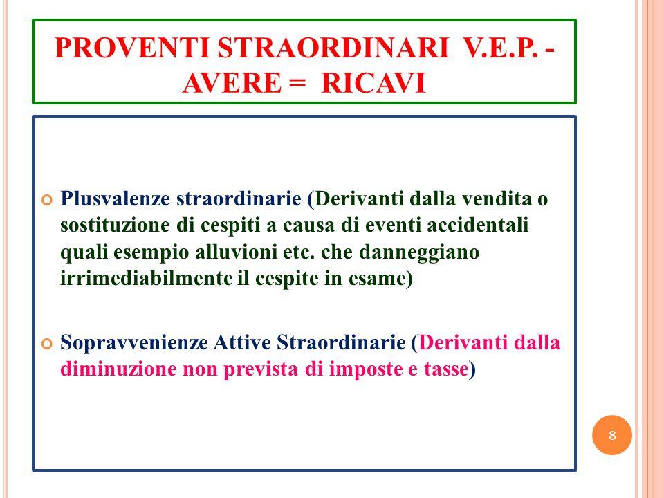 PROVENTI STRAORDINARI V.E.P. - AVERE = RICAVI