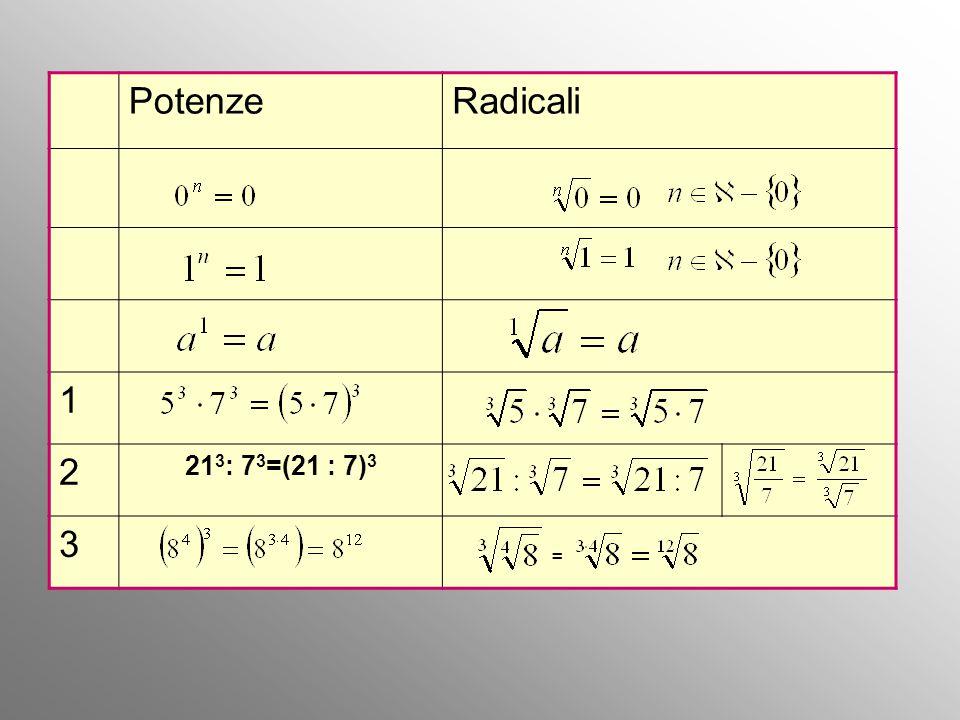Potenze Radicali 1 2 213: 73=(21 : 7)3 3 =
