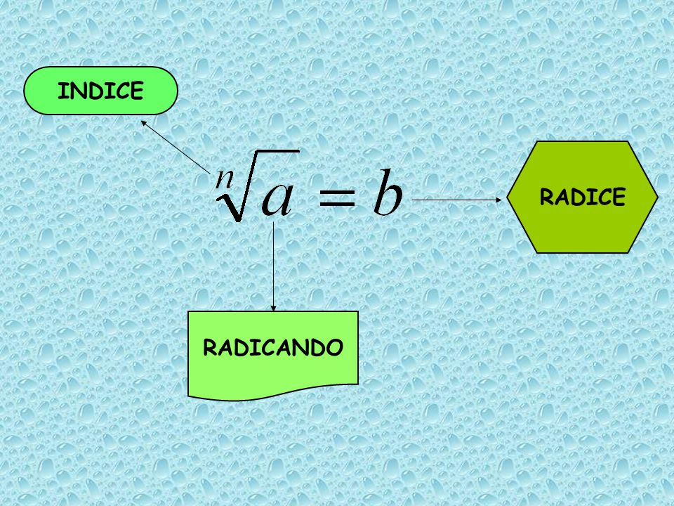 INDICE RADICE RADICANDO