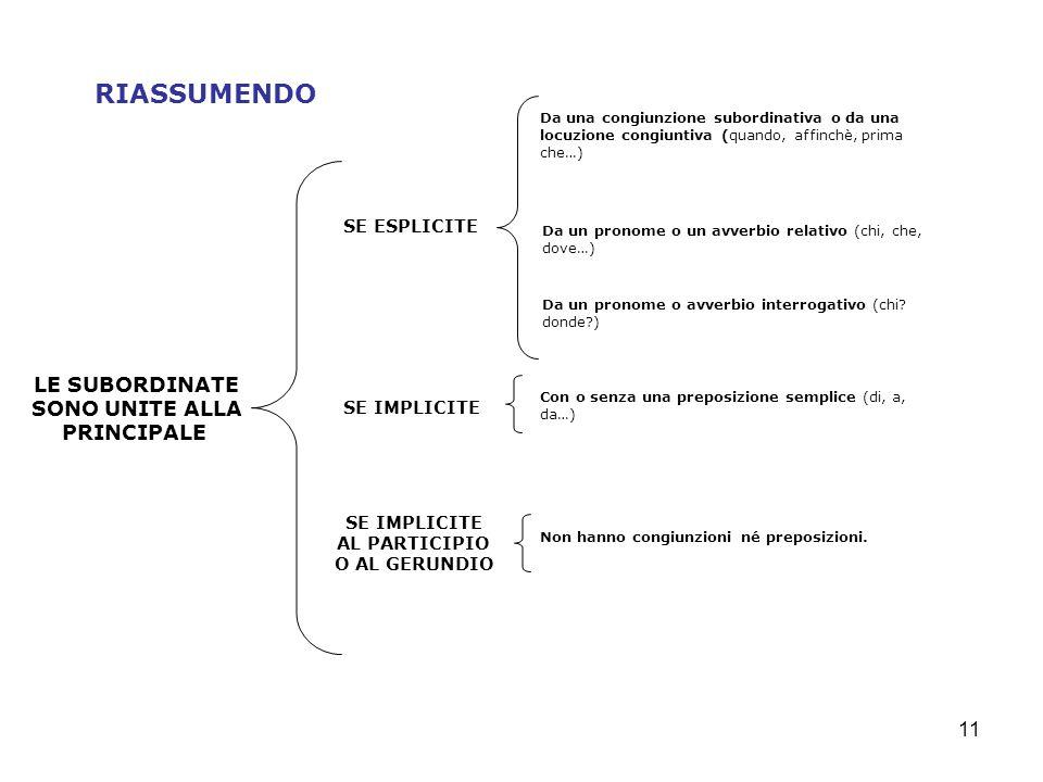 RIASSUMENDO LE SUBORDINATE SONO UNITE ALLA PRINCIPALE SE ESPLICITE