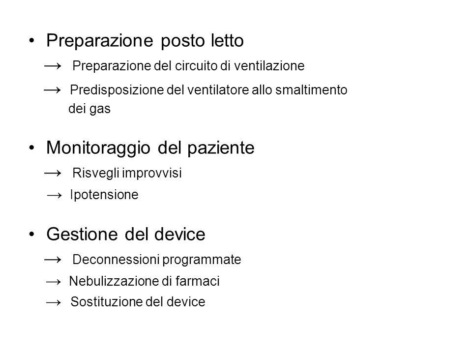 Preparazione posto letto → Preparazione del circuito di ventilazione