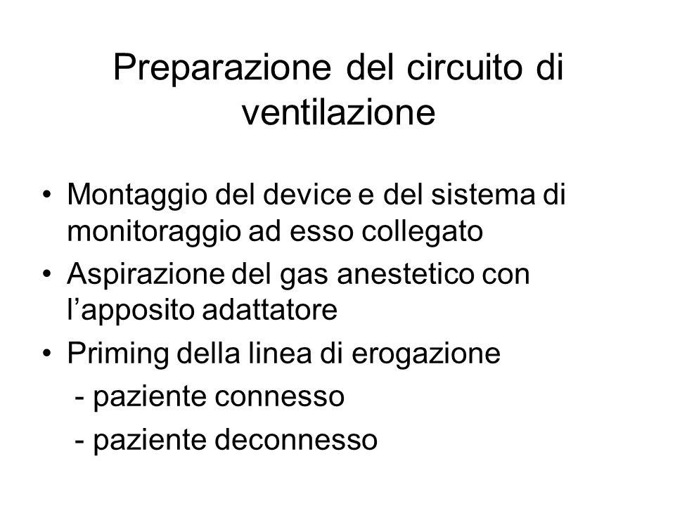 Preparazione del circuito di ventilazione