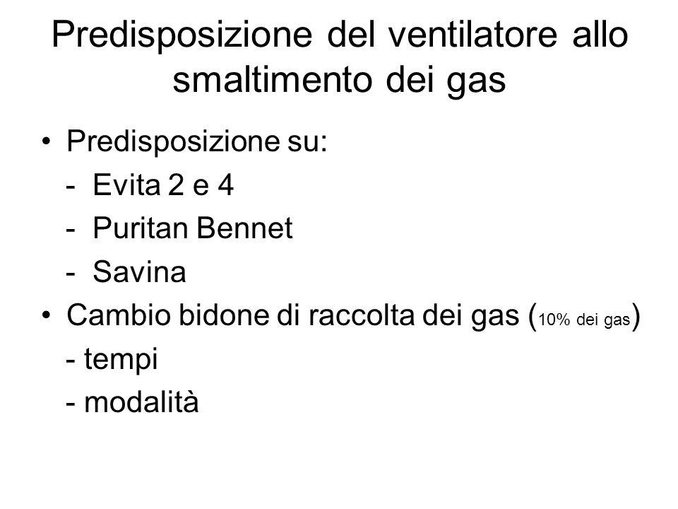 Predisposizione del ventilatore allo smaltimento dei gas