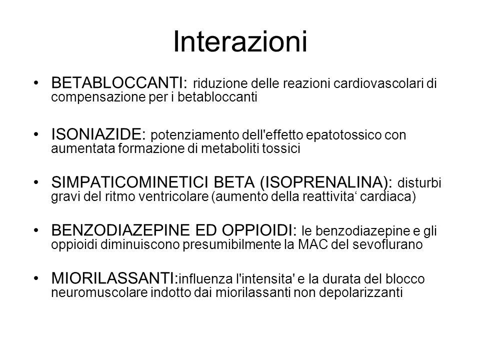 Interazioni BETABLOCCANTI: riduzione delle reazioni cardiovascolari di compensazione per i betabloccanti.
