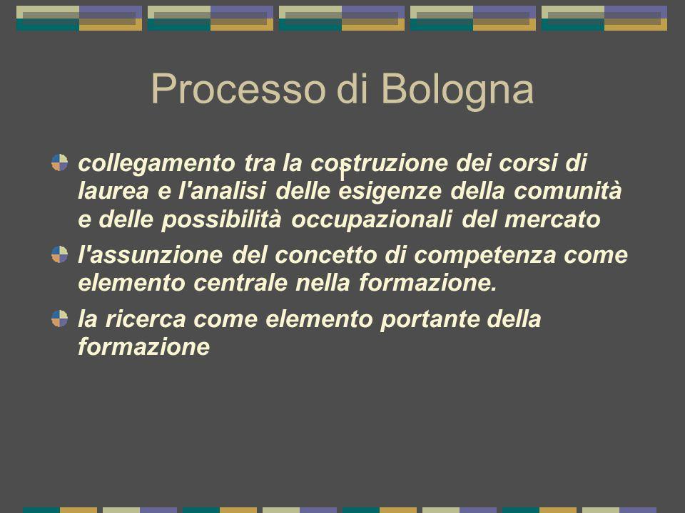 Processo di Bologna