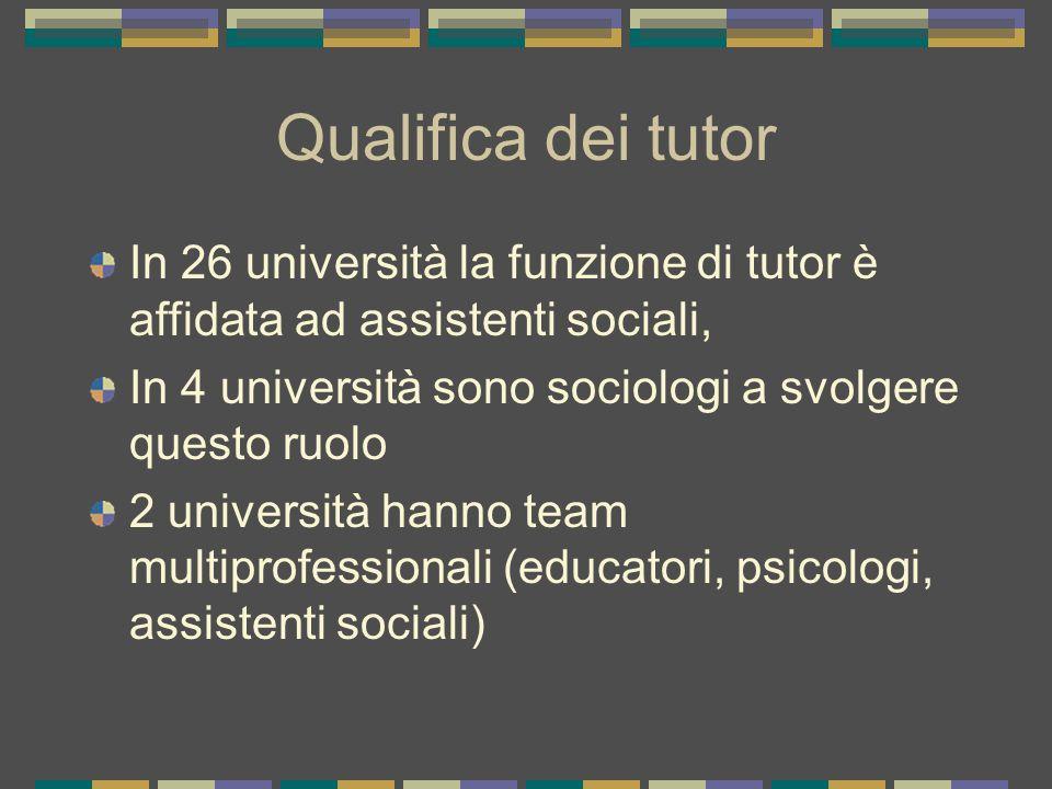 Qualifica dei tutor In 26 università la funzione di tutor è affidata ad assistenti sociali, In 4 università sono sociologi a svolgere questo ruolo.