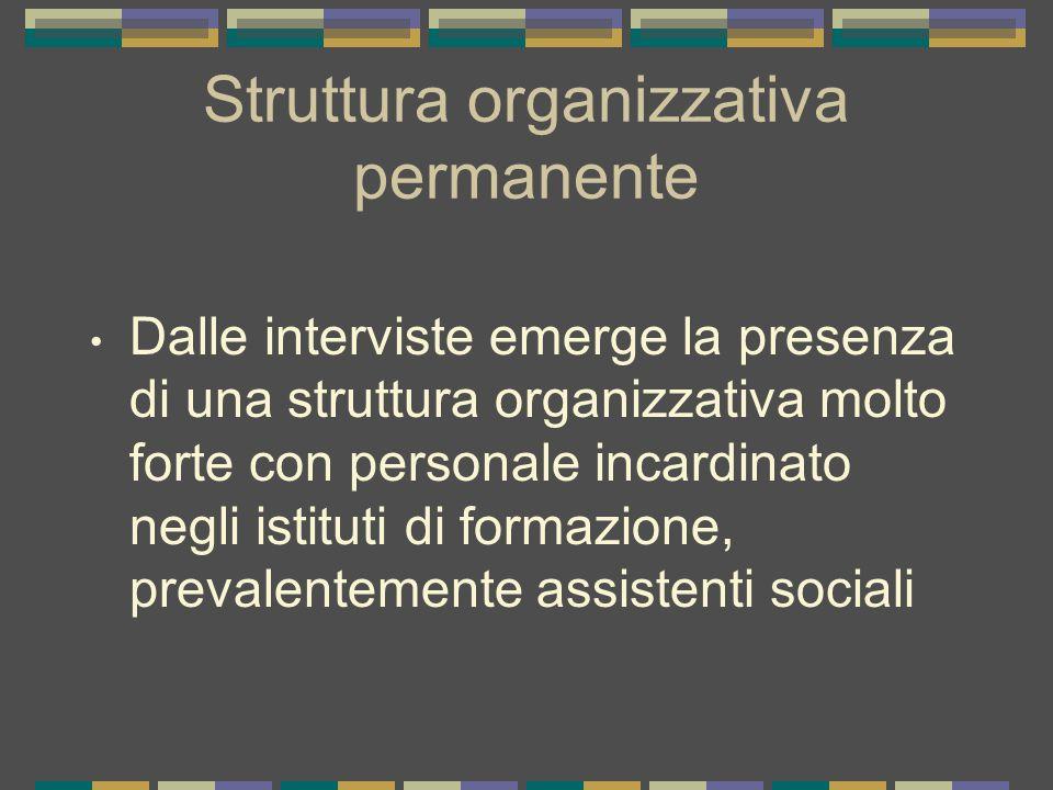 Struttura organizzativa permanente