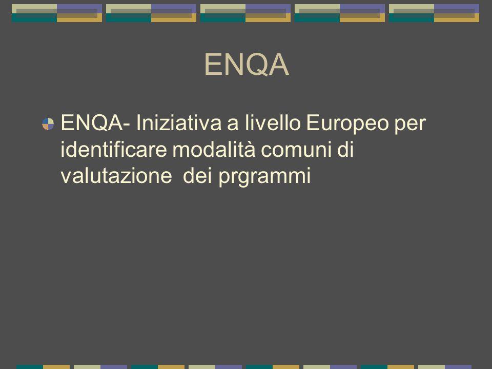 ENQA ENQA- Iniziativa a livello Europeo per identificare modalità comuni di valutazione dei prgrammi.