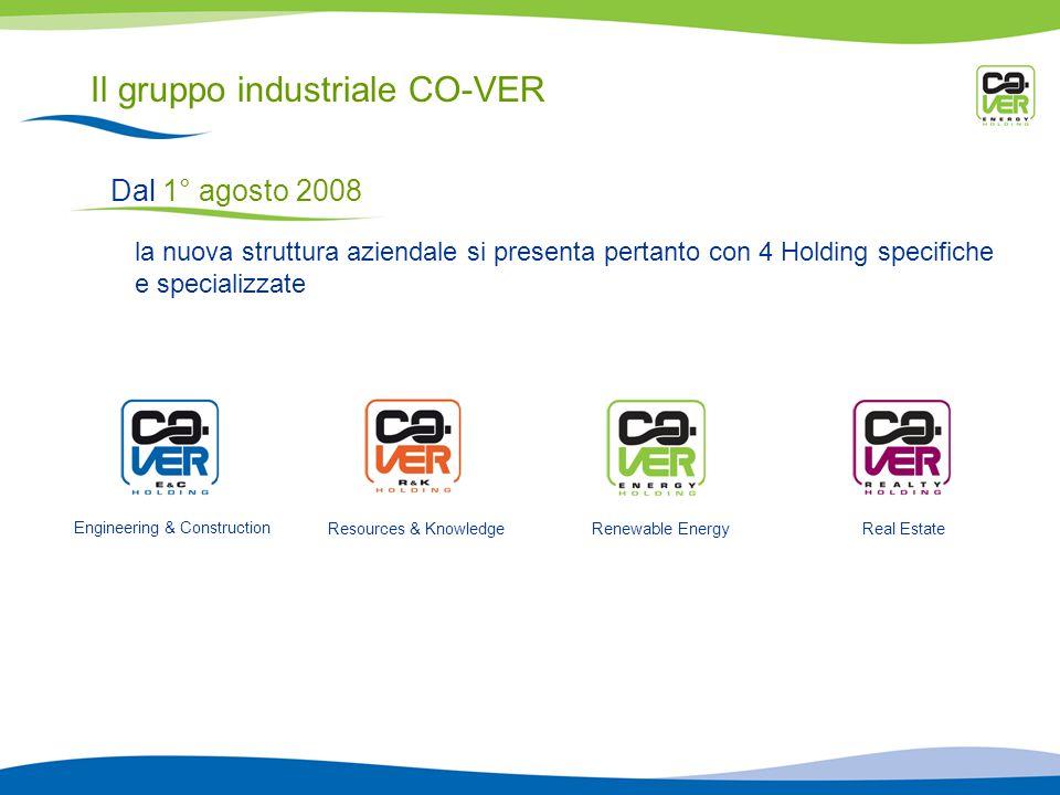Il gruppo industriale CO-VER