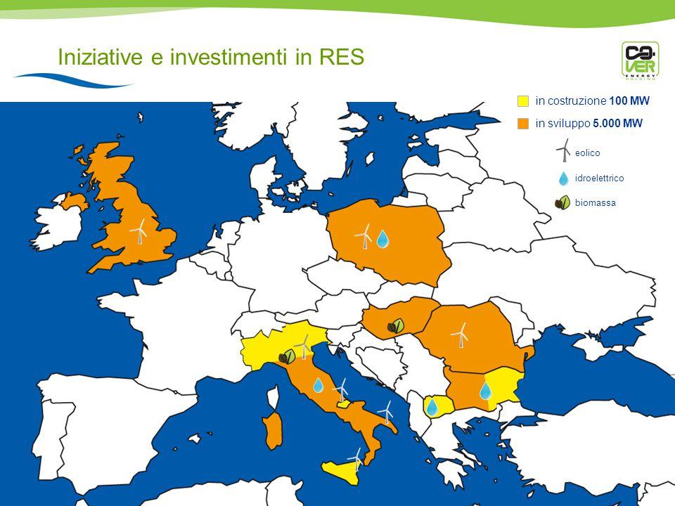 Iniziative e investimenti in RES