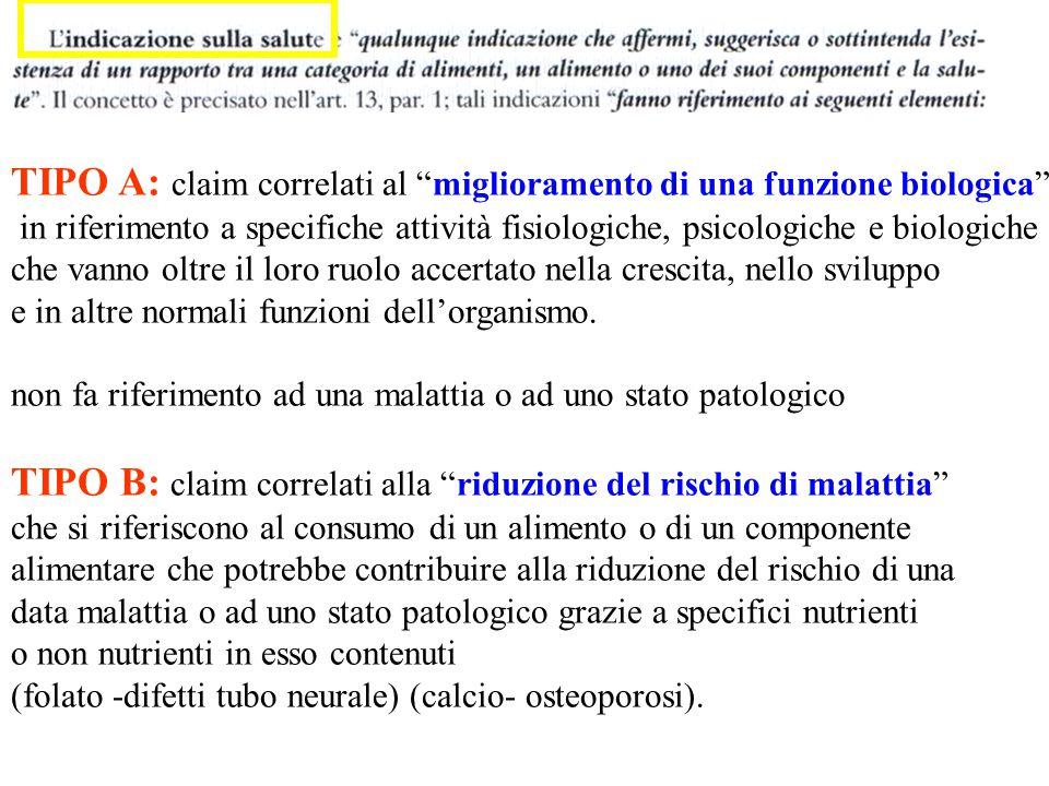 TIPO A: claim correlati al miglioramento di una funzione biologica