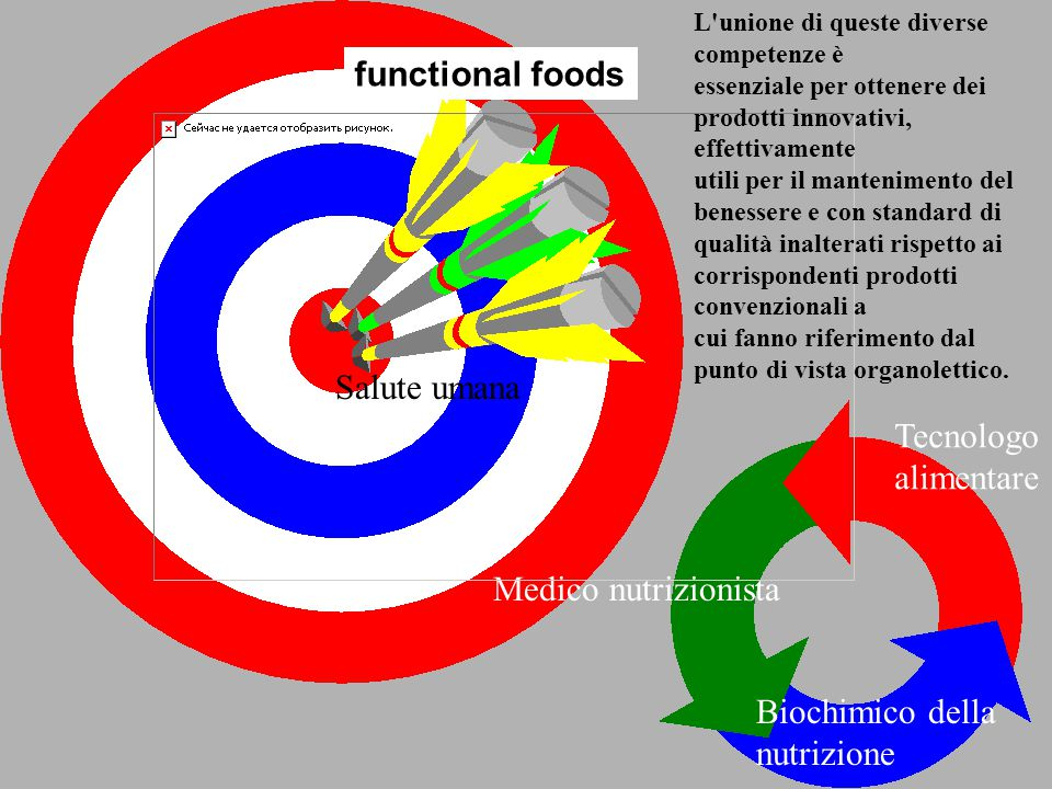 functional foods Salute umana Tecnologo alimentare