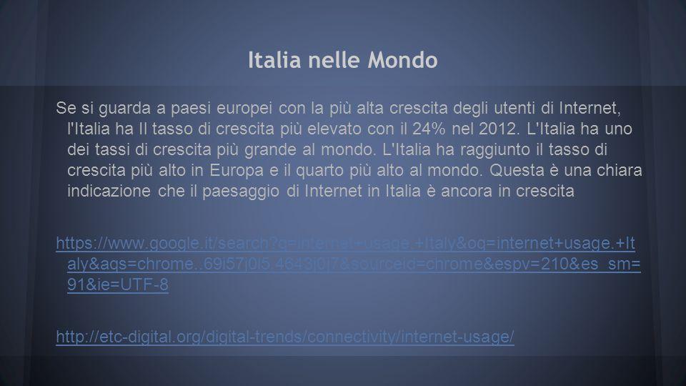 Italia nelle Mondo