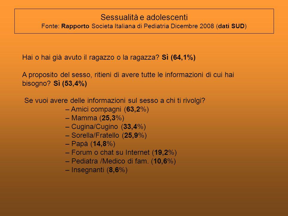 Sessualità e adolescenti Fonte: Rapporto Societa Italiana di Pediatria Dicembre 2008 (dati SUD)
