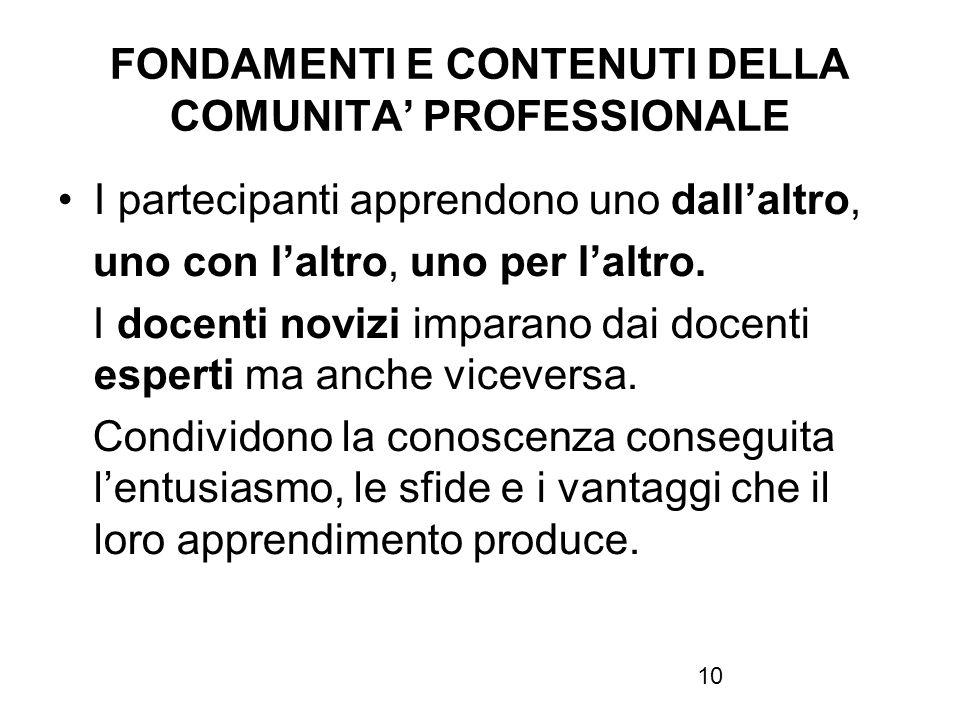 FONDAMENTI E CONTENUTI DELLA COMUNITA' PROFESSIONALE