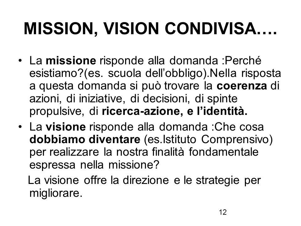 MISSION, VISION CONDIVISA….
