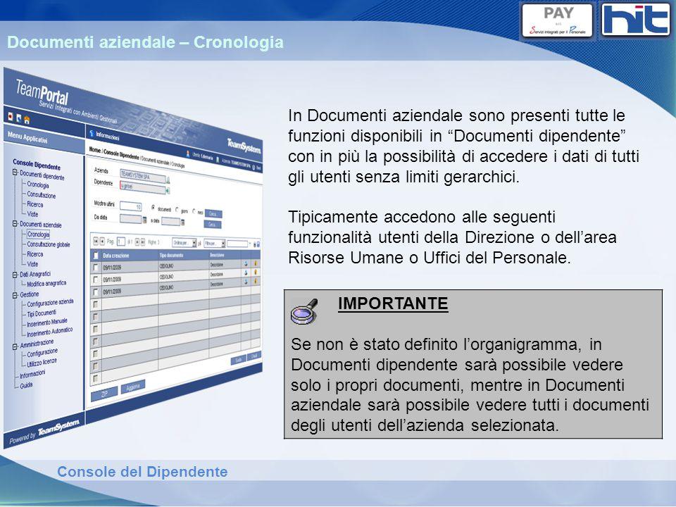 Documenti aziendale – Cronologia