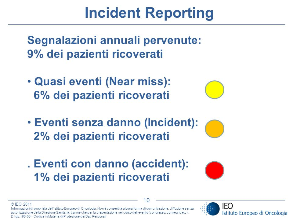 Incident Reporting Segnalazioni annuali pervenute: